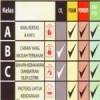 Alat Pemadam Api - Pengisian Ulang ( Refill)