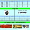HYDRAULIC CYLINDER FOR DRUMP TRUCK AND HEAVY EQUIPMENT