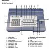 Video Mixer SE500 Datavideo 4 ch