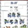 Multipro  Compressor