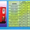 SUPER HIGH PRESSURE WATER BLASTER ENGINE