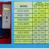 SUPER HIGH PRESSURE WATER BLASTER ELECTRIC