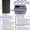Solar Home System 85Wp