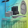 JRA2 LED Street Lighting Package