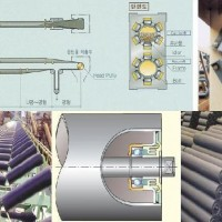 Idler & Roller for Belt Conveyor