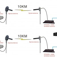 Wireless Analogue Video Transmission Jarak Jauh 10 Km