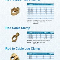 GROUNDROD CLAMP