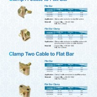 CABLE TO FLAT BAR CLAMP