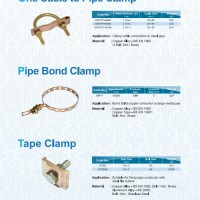 CABLE TO PIPE CLAMP