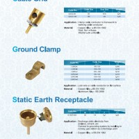 CABLE GROUND CLAMP