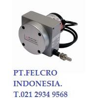 Hontko Indonesia Distributor|PT.Felcro Indonesia|021 2906 2179|sales@felcro.co.id