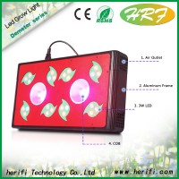 Demeter Series DM002 180w LED Grow Light