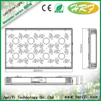herifi led light in wholesale price 2015