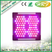 200W led grow light full spectrum for veg flowers