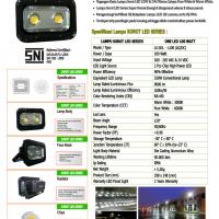 Lampu Sorot LED 100 Watt Lensa