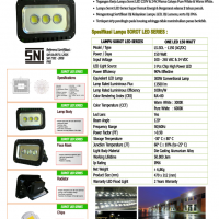 ONE LED lampu Sorot 150 Watt
