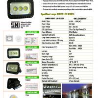Lampu Sorot LED 180 Watt