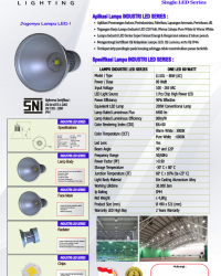 Lampu LED Industri 80 Watt