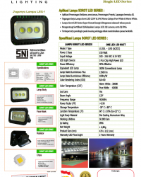 Lampu Sorot ONE LED 150 Watt