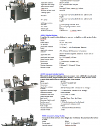 Labelling Machine | Mesin Labelling | Label