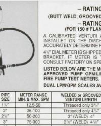 Fire Pump Meter Model K