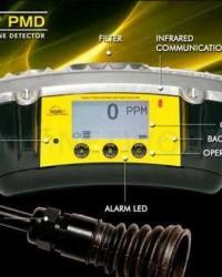 Portable Methane Detector SENSIT -PMD || SENSIT® PMD , Methane Detector, Jual Methane Gas Detector