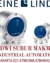 LEINE & LINDE 600 Industrial Absolute Position Encoder