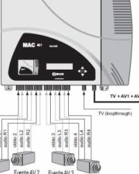 IKUSI MODULATOR MAC-401