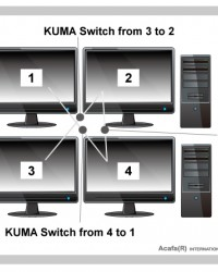 4-port Multi-view Roaming Mouse KUMA Switch