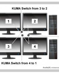 4-port Multi-view Roaming Mouse KUMA Switch