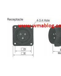 Connector Nanaboshi NEW Series Receptacle Type S and Type G