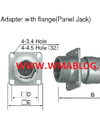 Nanaboshi Connector NJC Series Adapter with Flange Type S and Type G