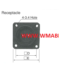Nanaboshi Connector NRW Series Receptacle Type S and Type G