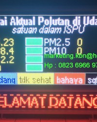 ISPU INDEKS STANDAR PENCEMARAN UDARA AQMesh || low-cost outdoor air quality monitor