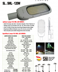Lampu Jalan Multi LED 120 Watt