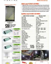 Lampu PJU Multi LED 112 Watt