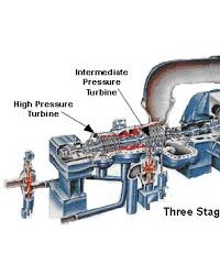 STEAM TURBINE AND GAS TURBINE PARTS INDONESIA