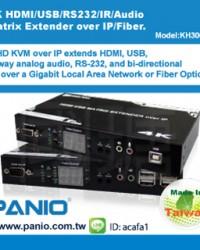 4K HDMI/USB/RS232/IR/Audio Matrix Extender over IP&Fiber