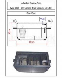 GREASE TRAP TYPE GST - 90