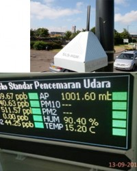 Peralatan Sampling Otomatis / Ambient Air Quality Monitoring System AQMGP 11-02