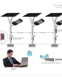 Paket System PJUTS Monitoring Gateway 40W