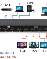 4-Port HDMI Video Switch with Audio