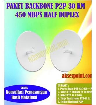 Paket Backbone Point to Point Power Beam PBE-5AC-620 Half Duplex 50 Km 450 Mbps