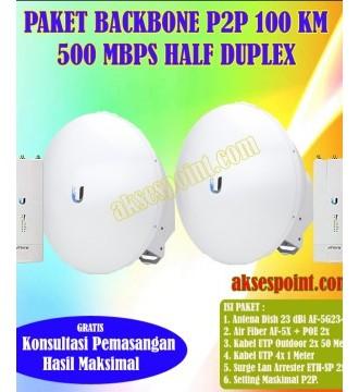 Paket Backbone Point to Point AirFiber AF-5X Half Duplex 100 Km 500 Mbps