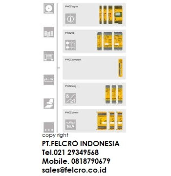 750107| 751107| 751187|PNOZ S7|PT.FELCRO INDONESIA|0818790679|sales@felcro.co.id