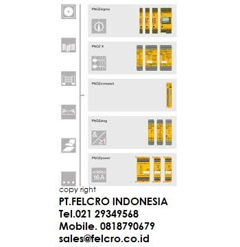 750105| 751105| PNOZ S5|PT.FELCRO INDONESIA| 0818790679|sales@felcro.co.id