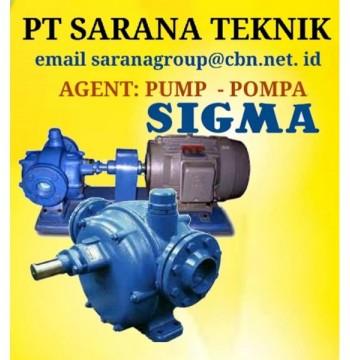 Jual SIGMA Gear Pump INTERSIGMA ZPG PUMP PT SARANA TEKNIK