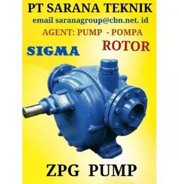 Jual INTERSIGMA Gear Pump SIGMA ROTOR ZPG8 PT SARANA ZPG 6