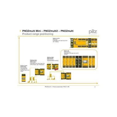 E.Dold & Soehne KG| Distributor| PT.Felcro Indonesia| 021 29349568| sales@felcro.co.id Felcro