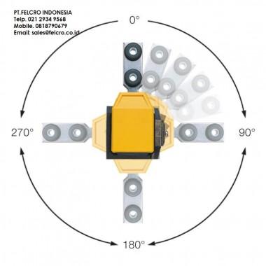 Safe hinge switch PSENhinge | PT.FELCRO INDONESIA |0818790679 Felcro